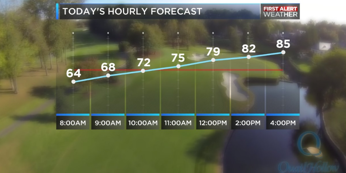 BLOG: Warm end to the workweek, scattered showers possible for the weekend