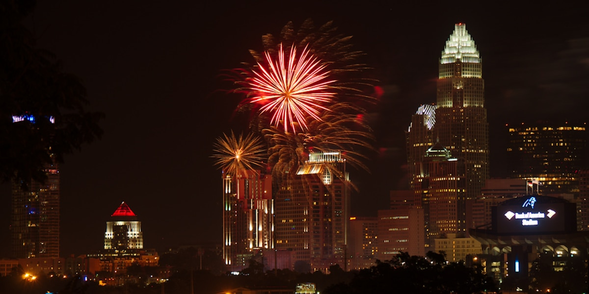 WEATHER BLOG: Do you need a Fourth of July Plan B?
