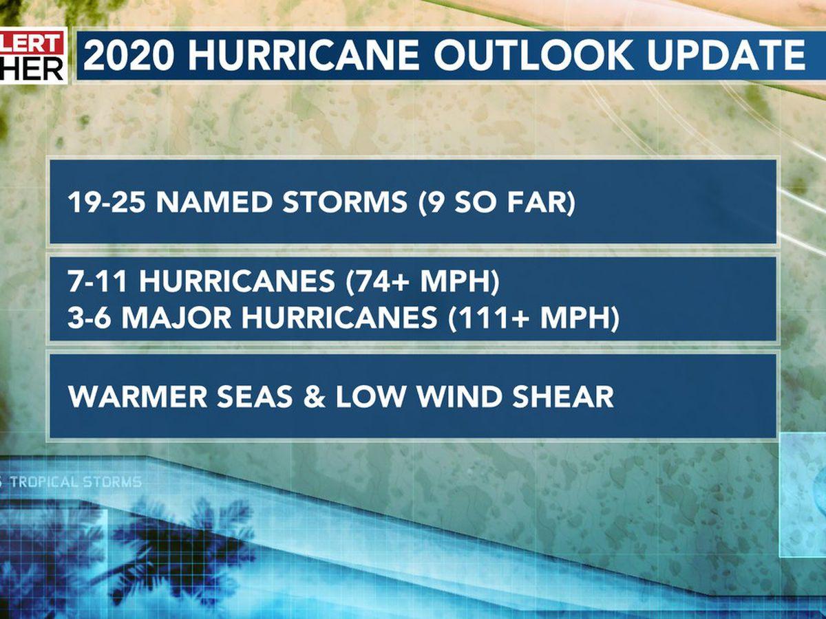 NOAA calls for an 'extremely active' 2020 Atlantic hurricane season