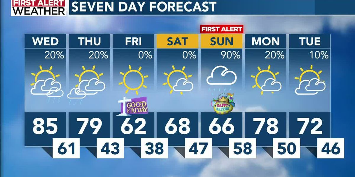 First Alert Forecast: Wednesday, April 8 @12pm