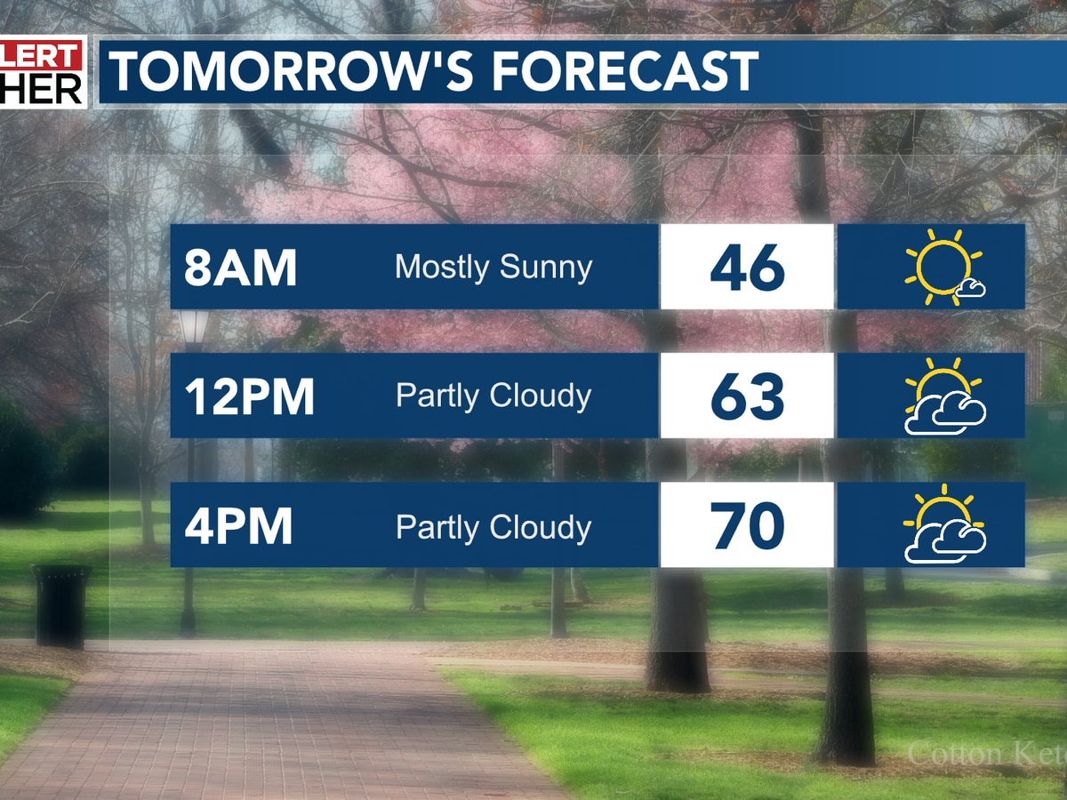 You may need a jacket in the morning, yet pleasant for the afternoon