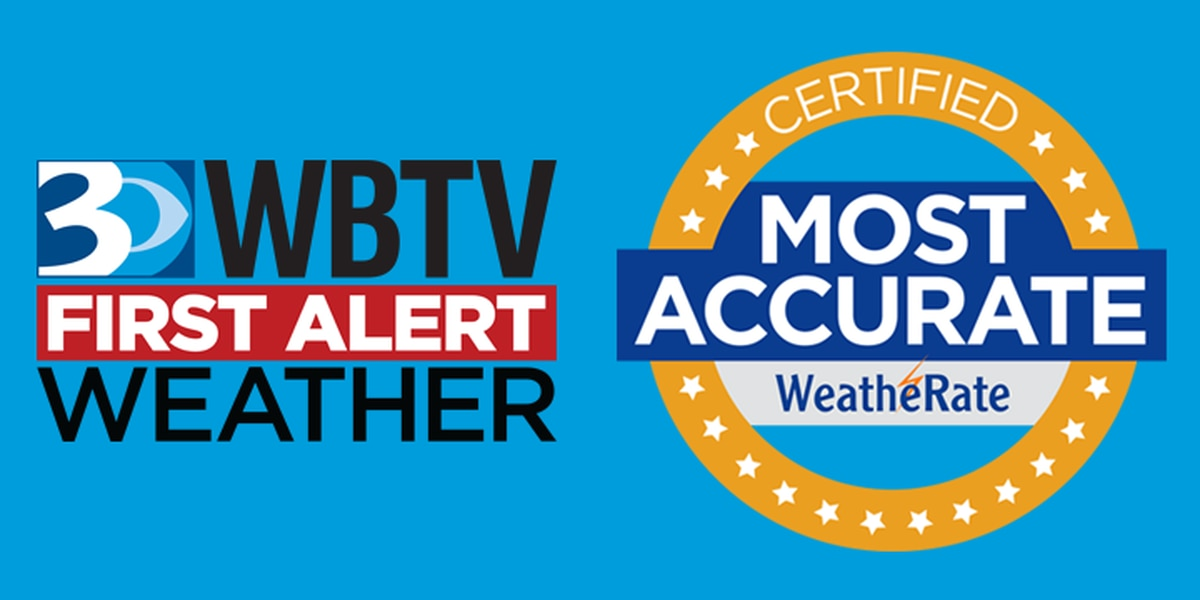 """WBTV First Alert Weather earns """"Most Accurate"""" fourth consecutive year"""