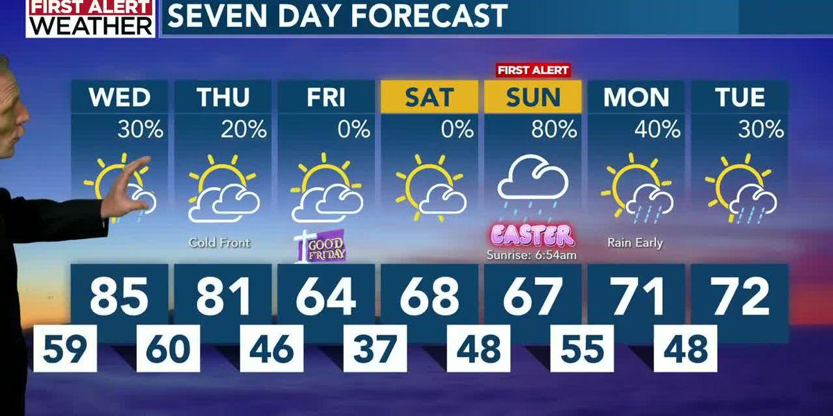 15-20 degree temperature drop and a First Alert for Easter Sunday
