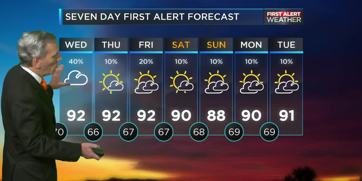 Storm chances increase for Wednesday