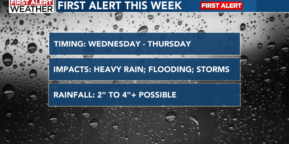 First Alert for Wednesday and Thursday as widespread rain develops