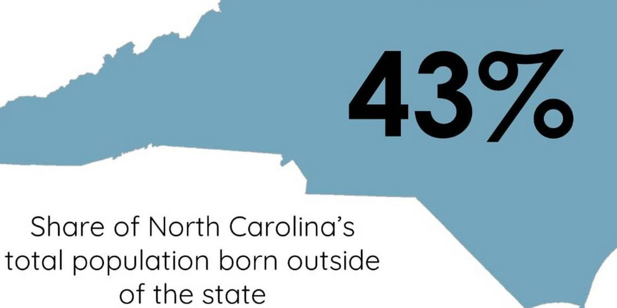 How many people living in NC are not natives? Nearly half, data shows