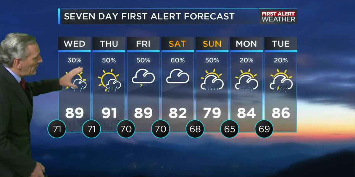 More storms this week, but less heat