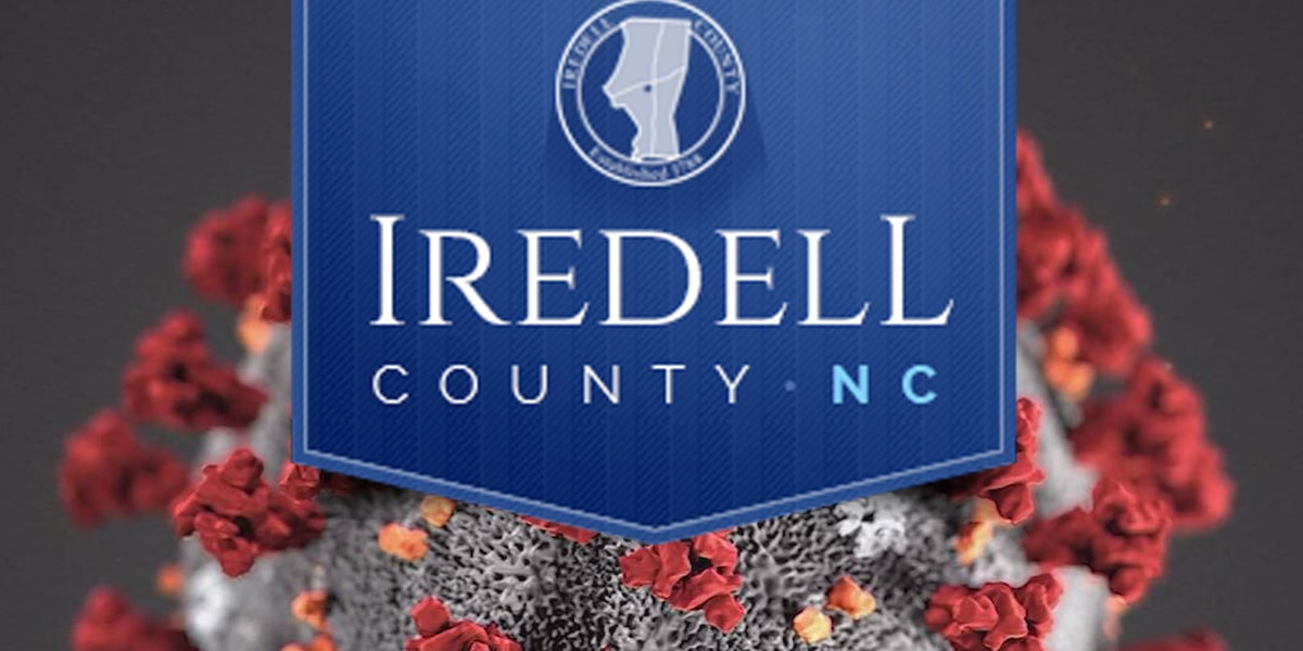 COVID-19 'clusters' reported at childcare facility, high school in Iredell County