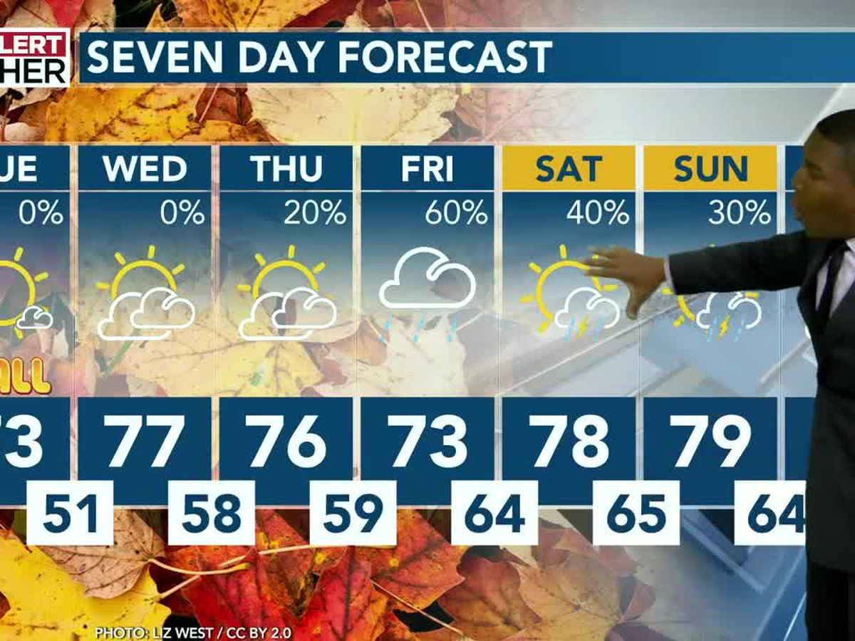 Mostly sunny skies return with a slight uptick in temperatures